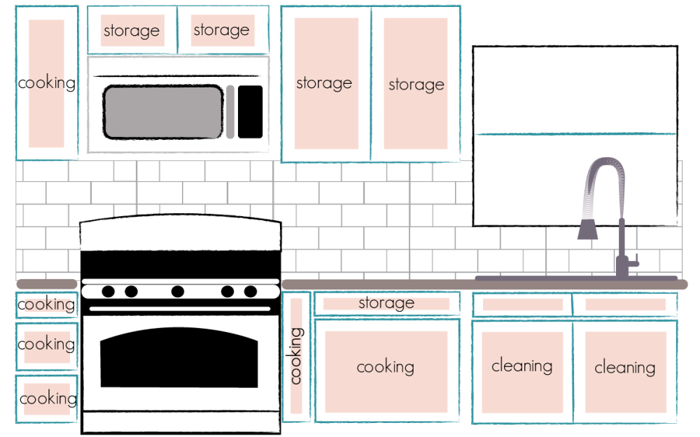 kitchen-2-labeled