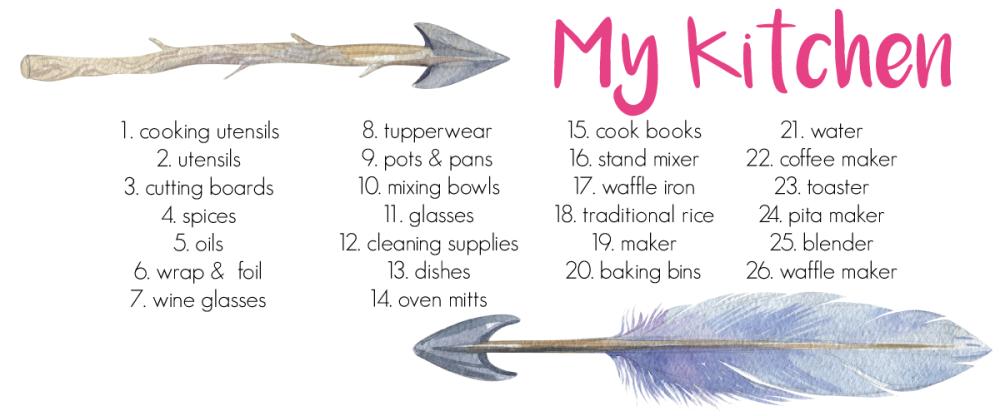 my-kitchen-list